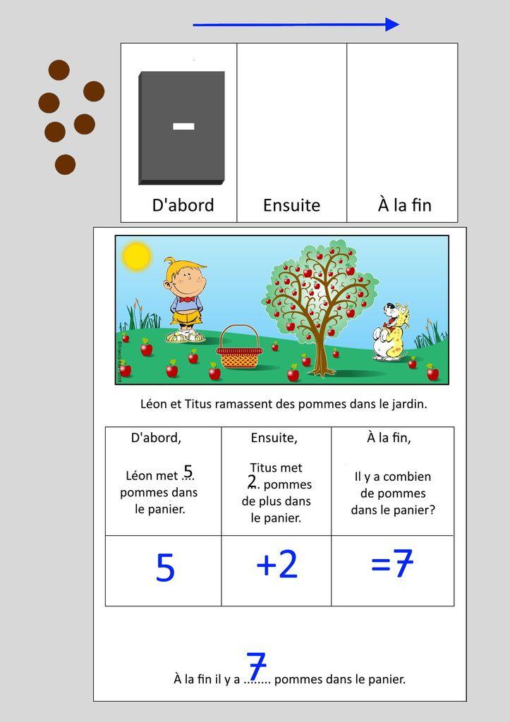 Problèmes Cp Bout De Gomme : problèmes, gomme, Maths, Problèmes, Adaptations, Pédagogiques, L'autisme