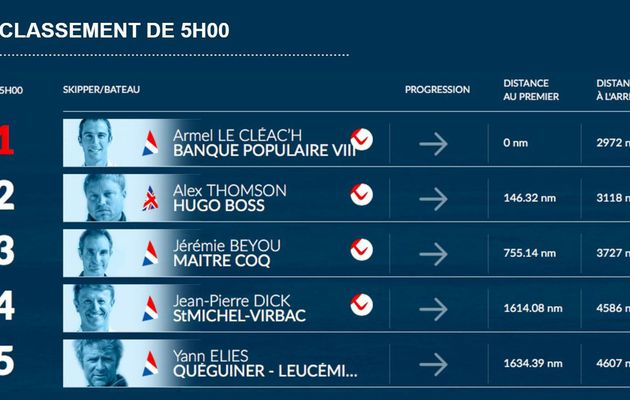 Volvo Ocean Race Je Suis Charlie Pour Team Dongfeng