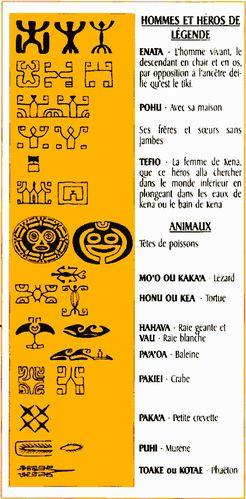Tatouages301 tatouage polynesien signification symbole - Symbolique des tatouages ...
