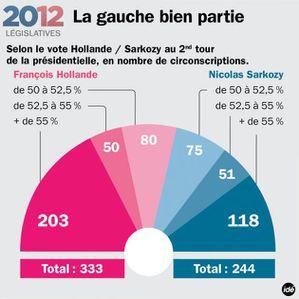legislatives la gauche bien 14121 hd