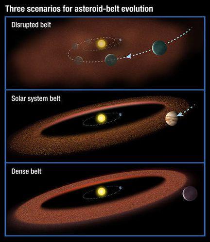 RTEmagicC_exoplanetes_asteroides_nasa_esa_01.jpg