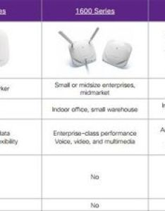 Cisco aironet  access point comparison chart  also the new generation of points  amp rh ciscorouterswitch over blog