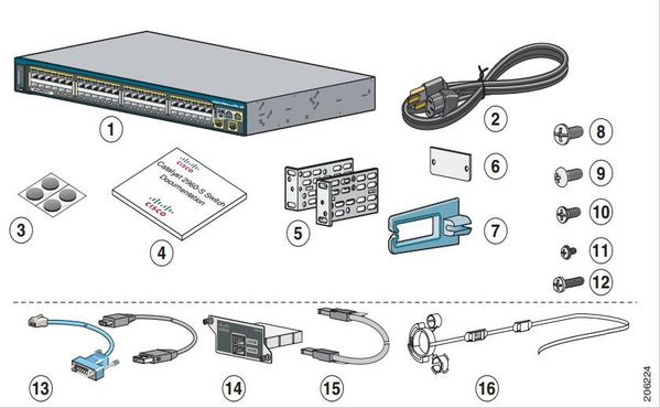 Cisco 2960 stacking guide