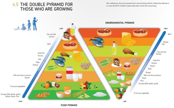 double_pyramide_enfant.png