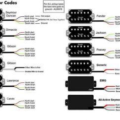 2 Pickups Volumes Wiring Diagram Telephone Diagrams 4 Wire Gibson Les Paul 59 ~ Elsalvadorla
