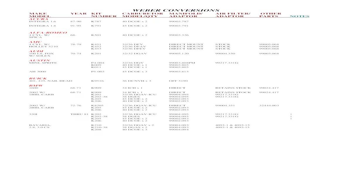 45 Dcoe 48 Dco 40-44 Dcnf Float Needle Valve 3,00 Weber