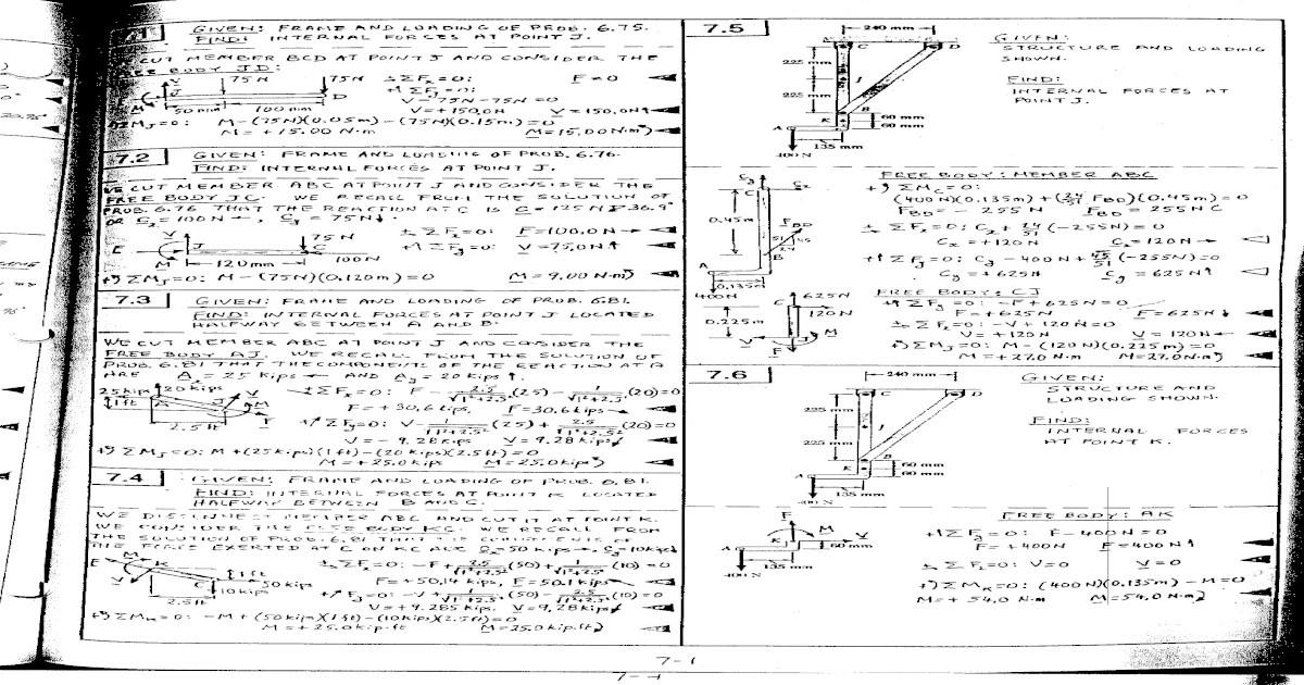 Chapter 7 solutions Vector Mechanics