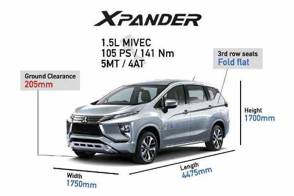 xpander vs grand new avanza harga mobil all kijang innova 2018 mitsubishi toyota rush your vote expander dimensions