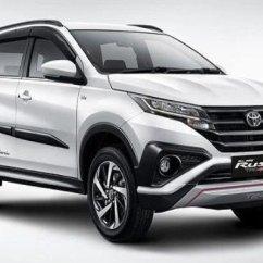 Grand New Avanza Vs Mitsubishi Xpander Pilihan Warna 2015 Toyota Rush Your Vote Expander 2018 Angular Front
