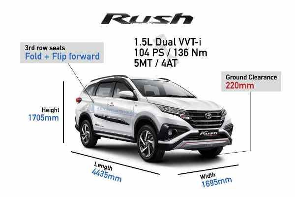 grand new avanza e vs g harga mobil 2015 2018 mitsubishi expander - car release date and review ...