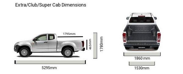 [Car comparison] Isuzu D-max vs Mazda BT-50: Which will be