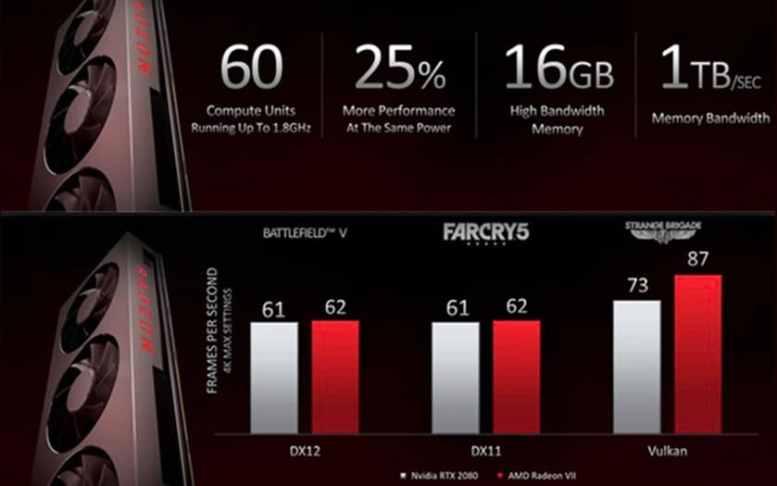 radeon VII AMD