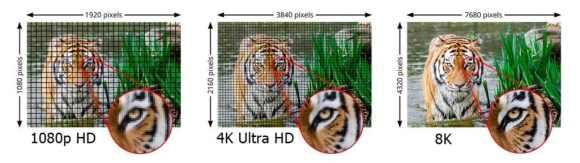 HDMI 1080vs4Kvs8K