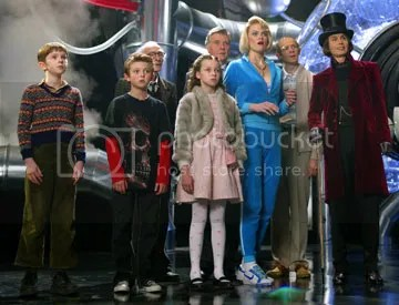 The Cast of Charlie & The Choc Factory