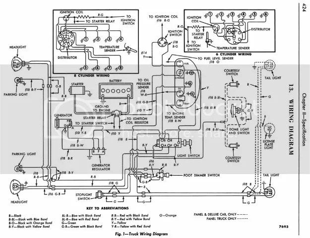1954 Cadillac Ignition Starter Wiring Diagram, 1954, Free