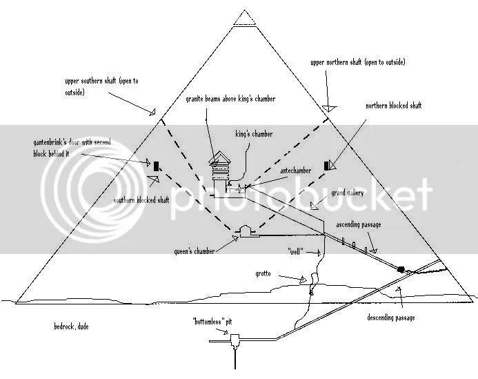 Ancient Egypt Pyramids Inside
