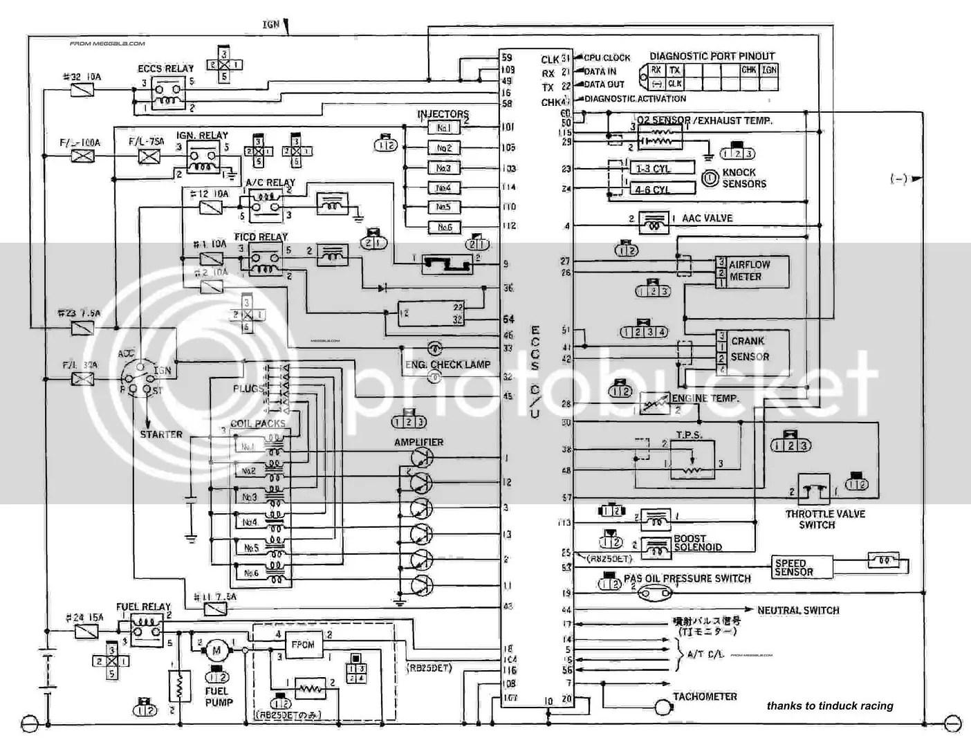 hight resolution of nissan skyline r33 wiring diagram engine