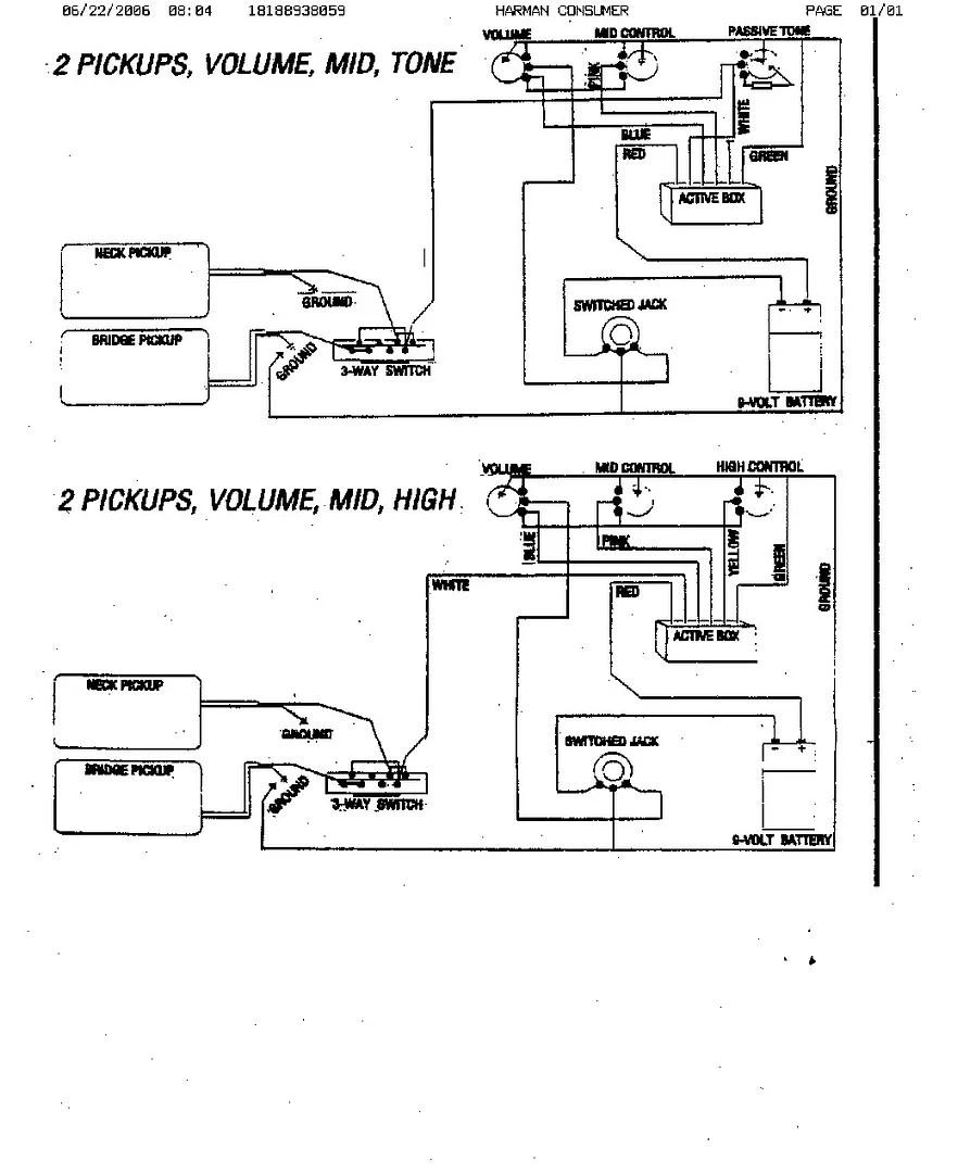 jackson pickup wiring 1 wiring diagram sourcejackson humbucker wiringjackson humbucker wiring diagram easy wiring diagrams jackson pickup wiring diagram simple wiring diagrams