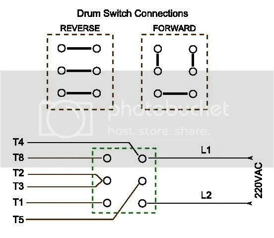 220v three-phase thread drum switch wiring - auto electrical wiring  diagram on submersible pump wiring diagram,