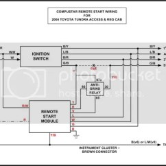 Remote Start Wiring Diagrams Basic Small Boat Diagram 2000 Tundra Starter Great Installation Of 2004 Access Reg Cab Compustar Install Toyota Rh Tundrasolutions Com Electrical