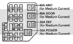 need a fuse panel diagram pic  6G Celicas Forums