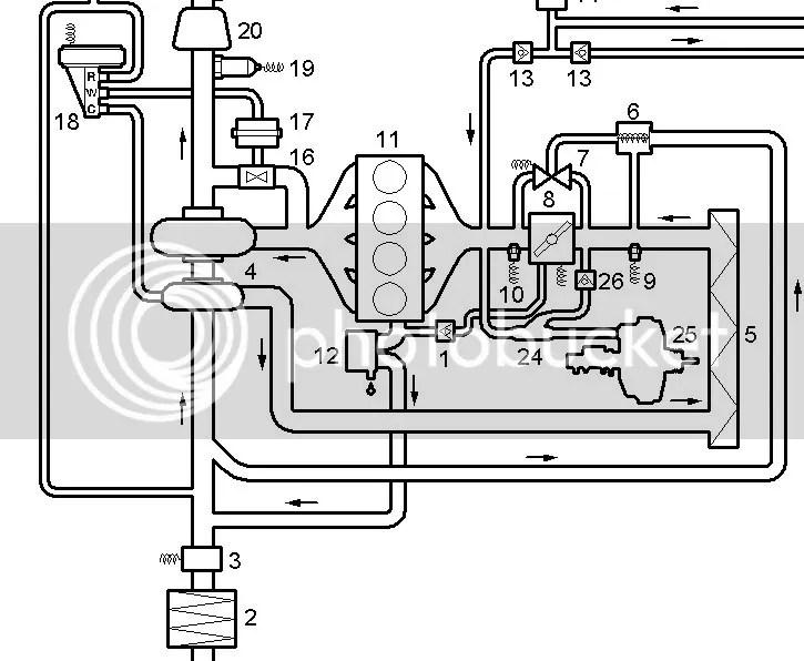 Saab Vacuum Line Diagram, Saab, Free Engine Image For User