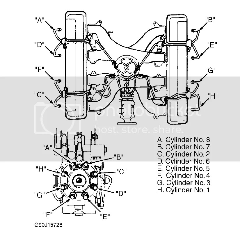 Diagram Of Duramax Sel Firing Order, Diagram, Free Engine