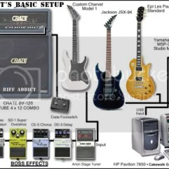 Guitar Rig Diagram Mitsubishi Stereo Wiring My Setup Page 9 Guitars101 Forums I Record With Guitarport And Do Straight Jamming The Pod Really Don T Use Pedals Much Anymore But Just Can Seem To Part Them