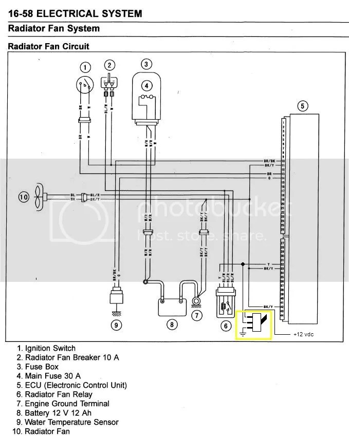 2016 kawasaki brute force 750 wiring diagram transformer diagrams three phase fan switch 08+ - mudinmyblood forums