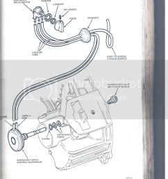 jeep cj7 quadra trac vacuum diagram wiring diagram rows cj7quadratracvacuumdiagram vacuum hose diagram likewise quadra [ 777 x 1080 Pixel ]