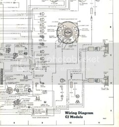 cj7 dash wiring diagram wiring library cj7 dash wiring plugs cj7 dash wiring [ 954 x 1316 Pixel ]