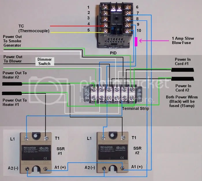No Changes To The Pid Wiring Pid Controller Wiring Diagram