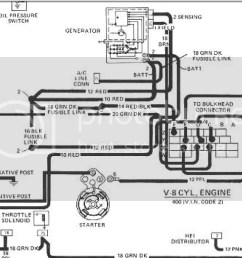 trans am wire harness diagram wiring diagram third level rh 16 9 11 jacobwinterstein com wire [ 1228 x 779 Pixel ]