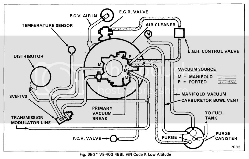 medium resolution of vacuum diagram carb issue plugged vac lines wiring diagram show need to find a vacuum line diagram or help with routi car