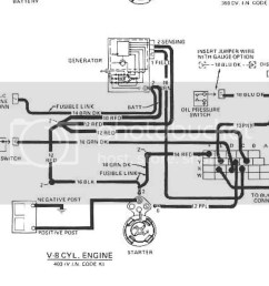 trans am wiring diagram wiring diagram datasource80 trans am wiring diagram wiring diagram query 87 trans [ 1024 x 843 Pixel ]