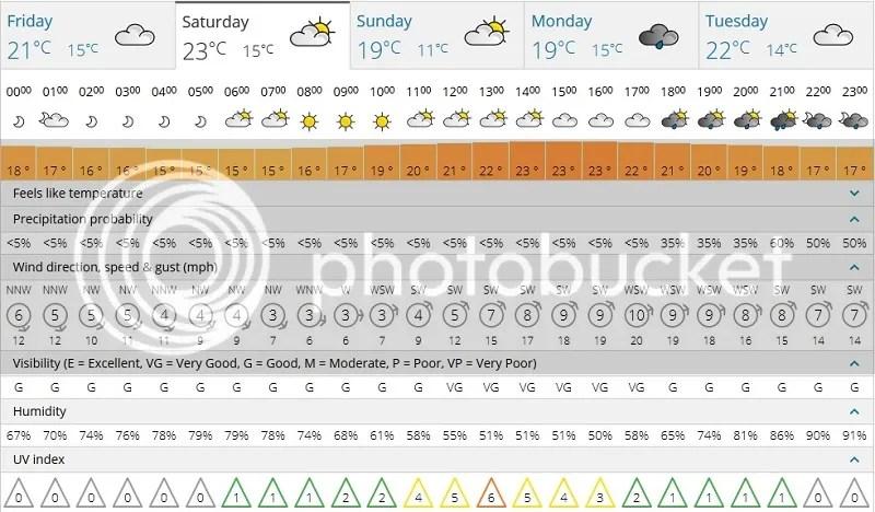 photo Hadfield-WeatherpredictionFriday11thJuly.jpg