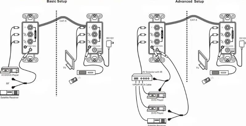 niles ir repeater wiring diagram