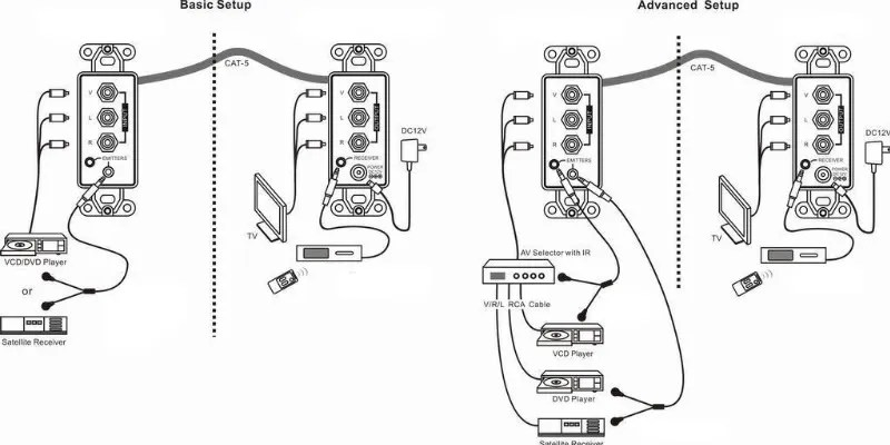 Rca Cat5 Wall Plate Wiring Diagram : 34 Wiring Diagram