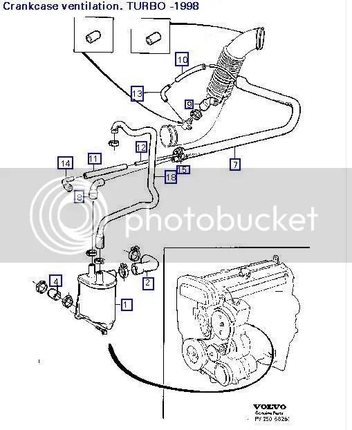 1998 Volvo S70 Glt Engine Diagram Volvo 2.5 Turbo Engine