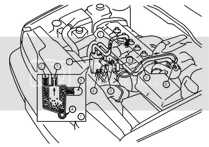 Saturn Vue Motor Mount Location, Saturn, Free Engine Image