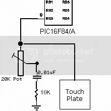 Capacitive Touch Button by using ADC channel (the CVD