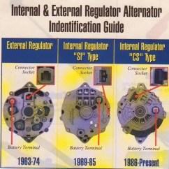 Alternator Internal Regulator Wiring Diagram Hopkins Trailer Breakaway Kit Cannot Find Voltage On My 68 - Team Camaro Tech
