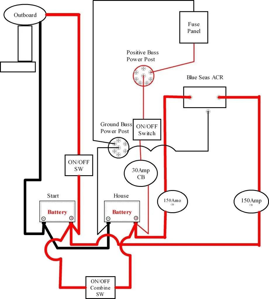 medium resolution of advantage boat wiring diagram