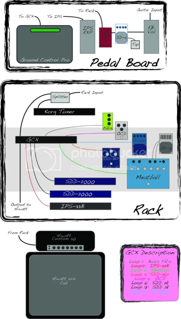 guitar rig diagram wiring for bathroom exhaust fan complicated post about running a stereo my inside opinions advice