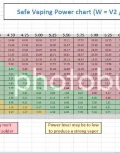 Image also watt volt chart   ecig forum rh
