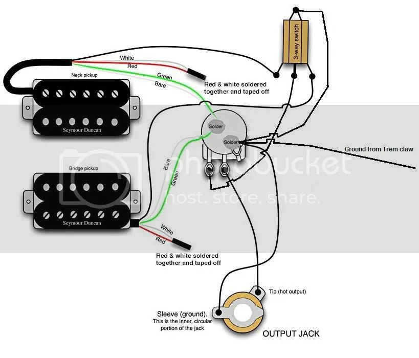 Dean Dimebag Guitar Wiring Diagram on