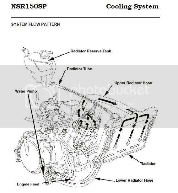 Honda nsr 150 sp service manual