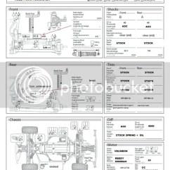 Hpi Savage 25 Parts Diagram 1977 Porsche 911 Wiring Blitz Online Data Losi Mini 8ight