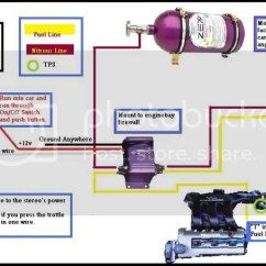 Nitrous Wiring Diagram With Purge Jaguar X Type Install Zex - Www.mauriciolemus.com