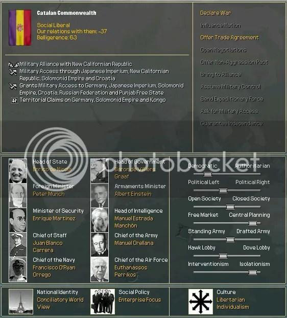 Catalunya - diplomatic